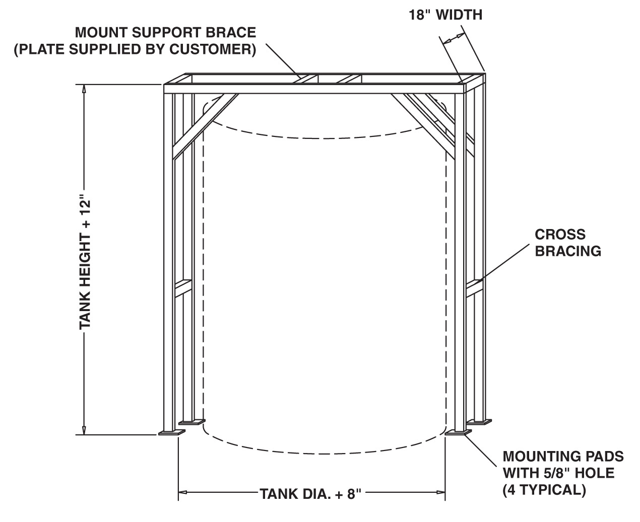 Agitator Support Brackets for Vertical and Conical Tanks